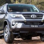 2025 Toyota Highlander Exterior